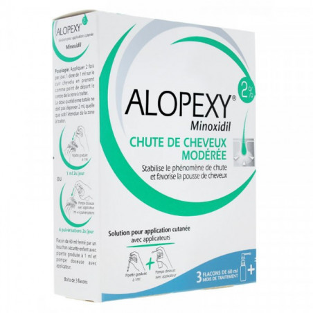 Alopexy spray 2% - flacon 3x60ml
